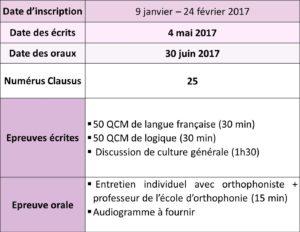 dates clés concours orthophonie de clermont ferrand