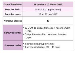 Chiffres clés concours orthophoniste Rouen. date inscription, date du concours et modalités
