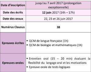 dates et modalités des épreuves du concours orthophonie marseille