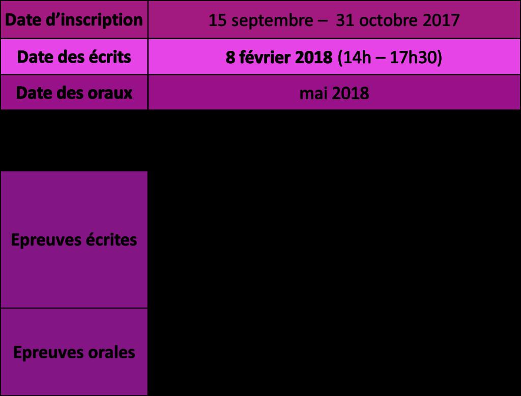 date concours orthophonie bordeaux 2018 et modalités des épreuves
